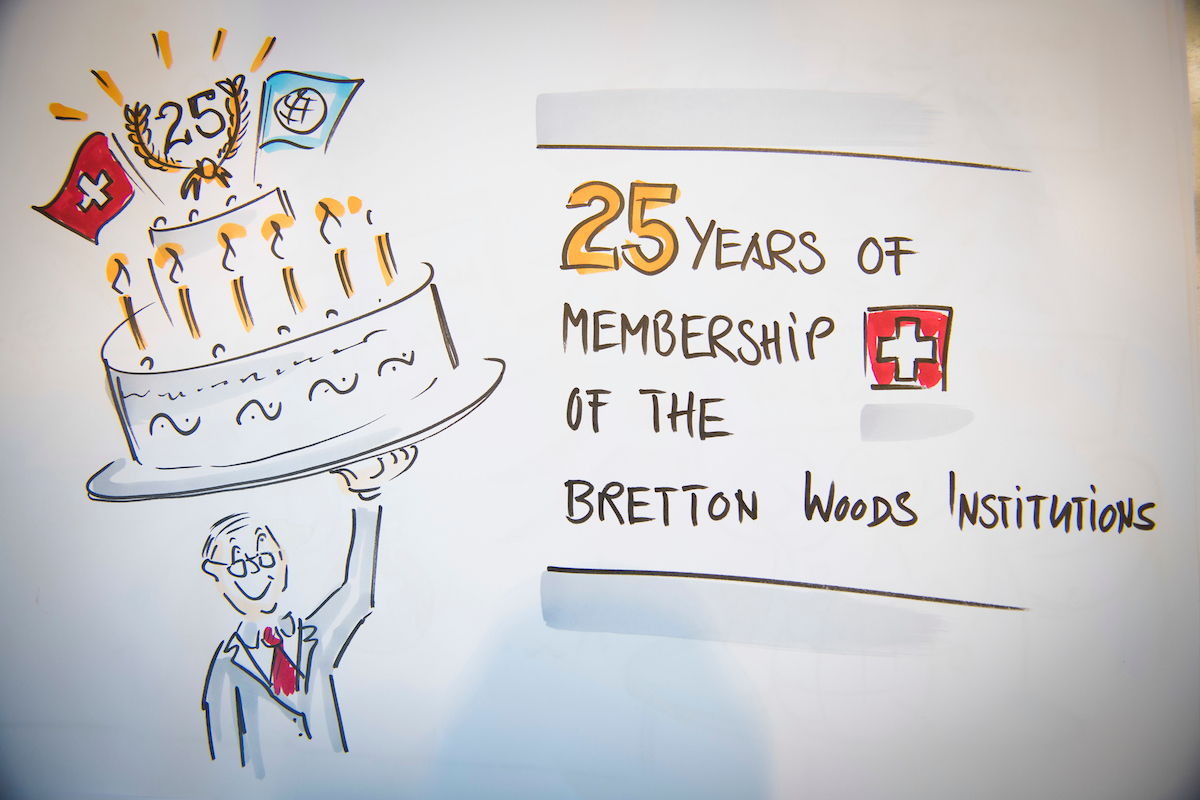 Slide 25 years of swiss Membership